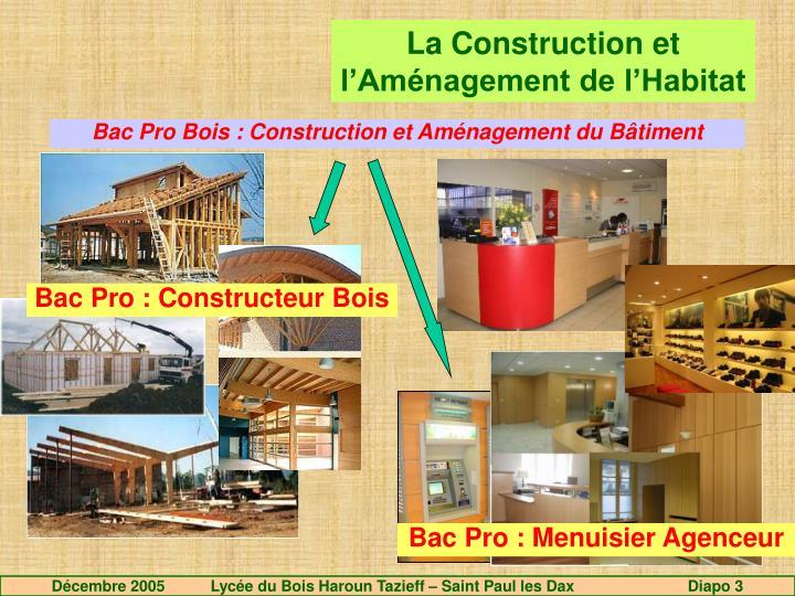 La Construction et l'Aménagement de l'Habitat