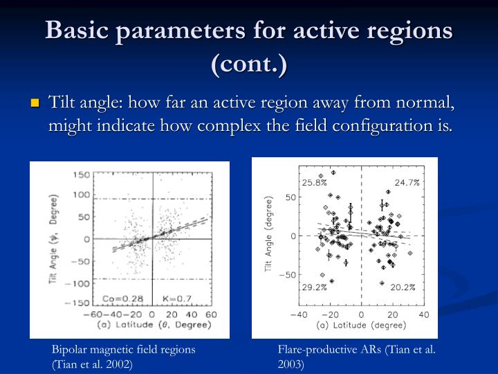 Basic parameters for active regions (cont.)