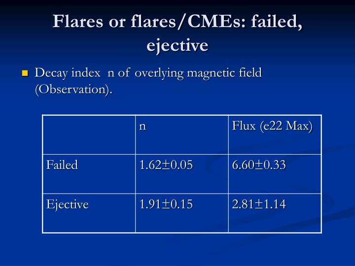 Flares or flares/CMEs: failed, ejective