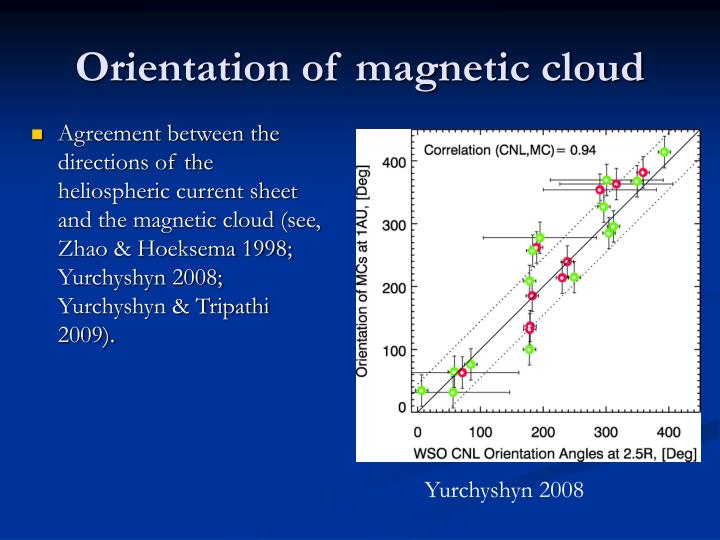 Orientation of magnetic cloud