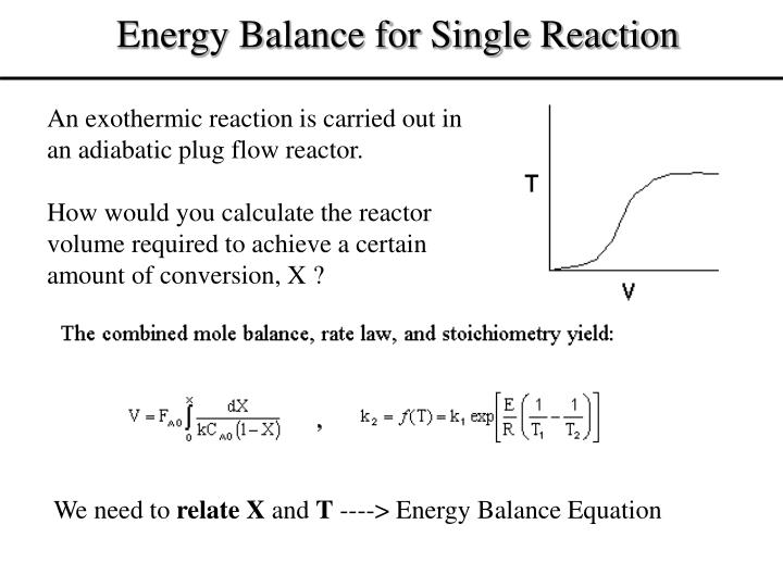 Energy Balance for Single Reaction