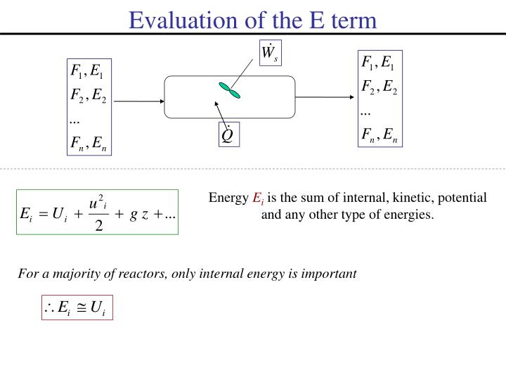 Evaluation of the E term