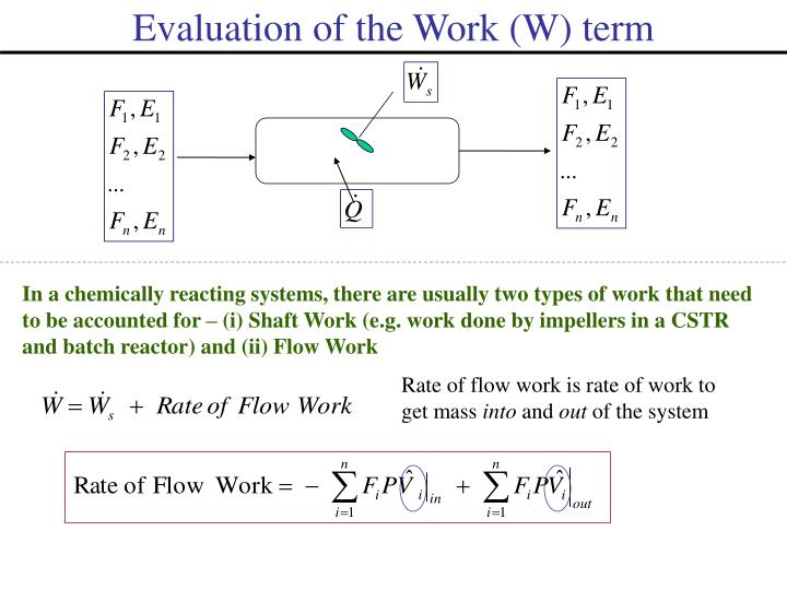 Evaluation of the Work (W) term