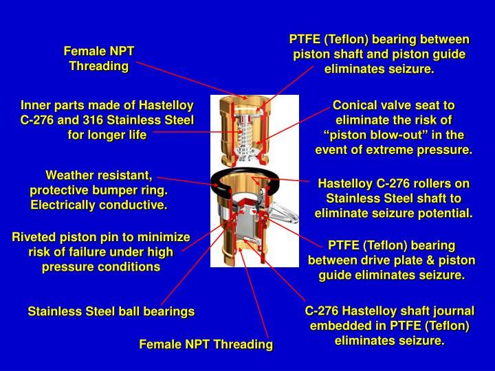 PTFE (Teflon) bearing between piston shaft and piston guide eliminates seizure.