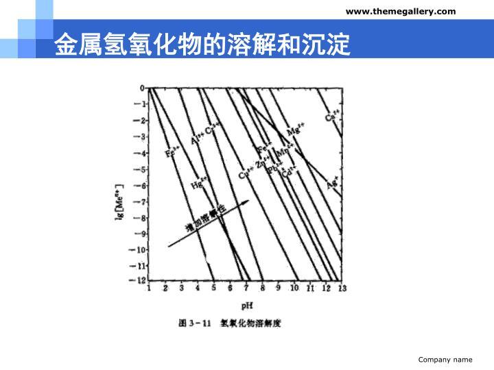 金属氢氧化物的溶解和沉淀