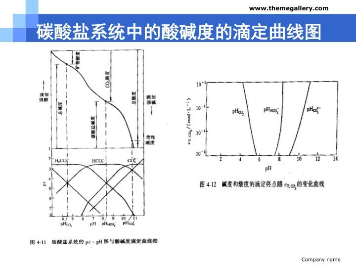 碳酸盐系统中的酸碱度的滴定曲线图