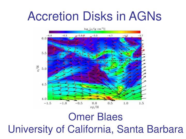 Accretion Disks in AGNs