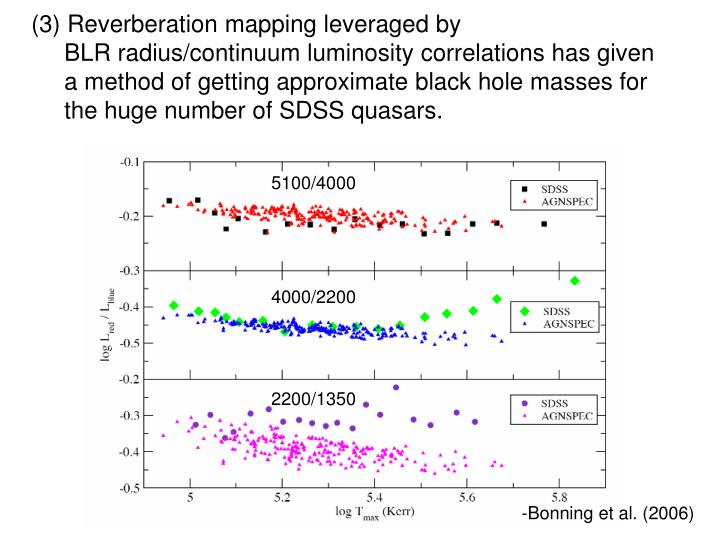 (3) Reverberation mapping leveraged by