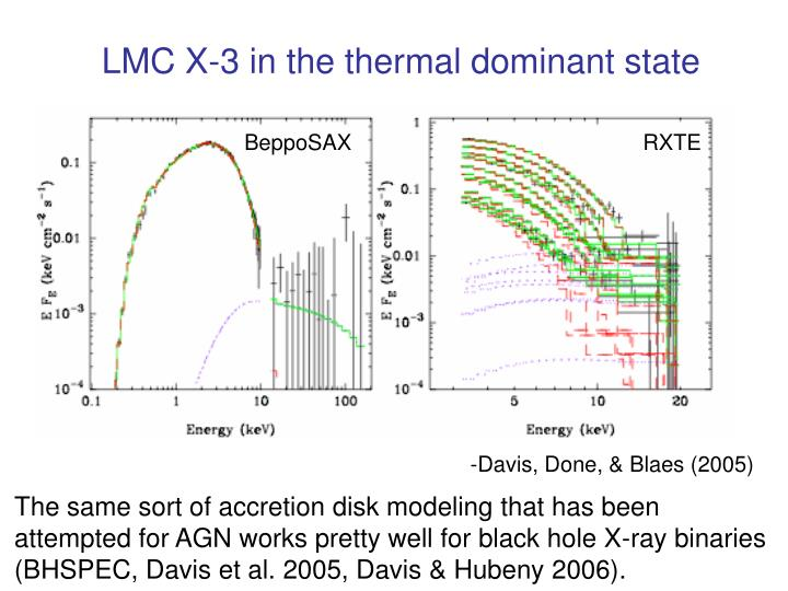 LMC X-3 in the thermal dominant state