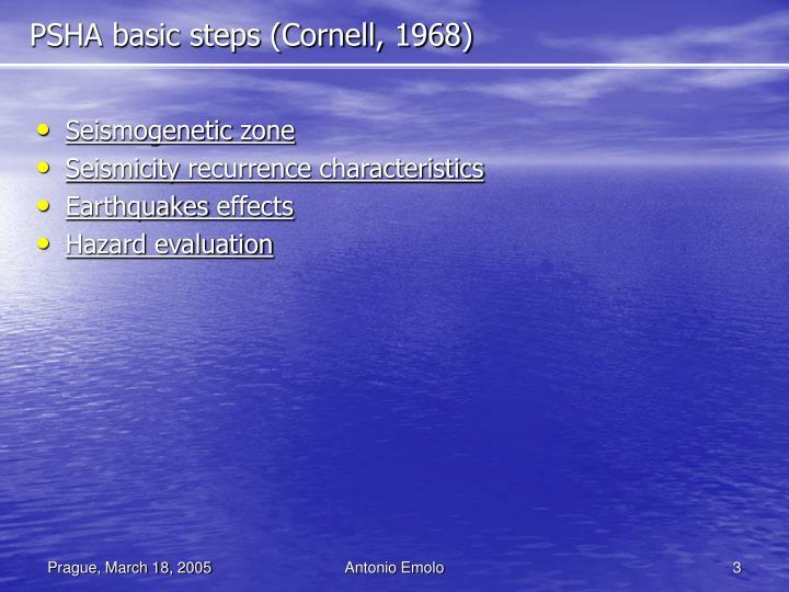 PSHA basic steps (Cornell, 1968)