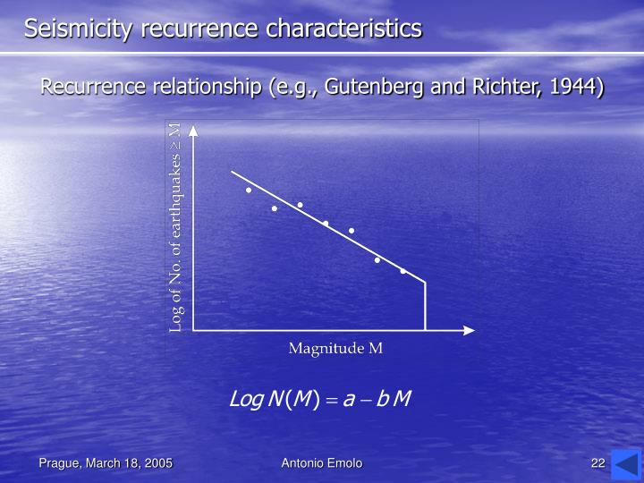 Seismicity recurrence characteristics
