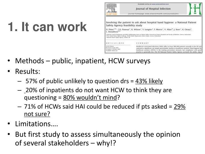 Methods – public, inpatient, HCW surveys