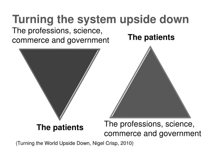Turning the system upside down