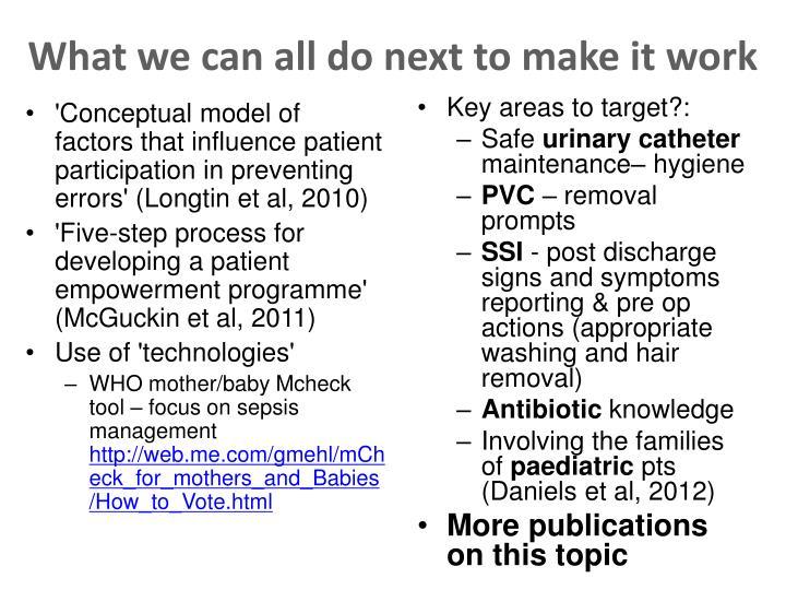 'Conceptual model of factors that influence patient participation in preventing errors' (Longtin et al, 2010)