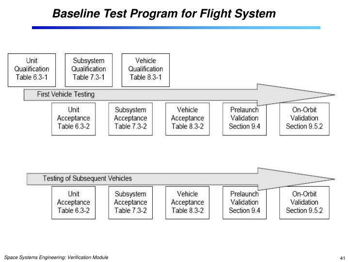 Baseline Test Program for Flight System