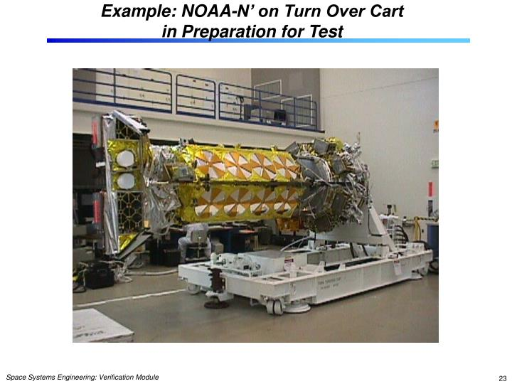 Example: NOAA-N' on Turn Over Cart