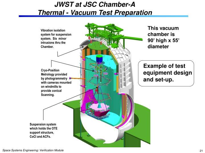JWST at JSC Chamber-A