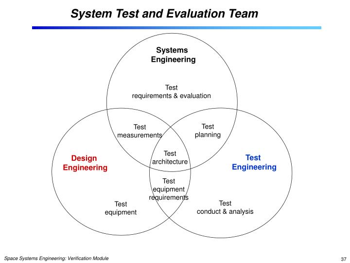 System Test and Evaluation Team