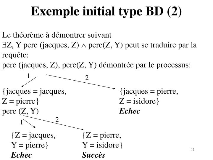 Exemple initial type BD (2)