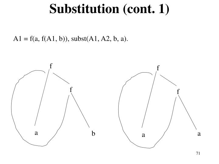 Substitution (cont. 1)