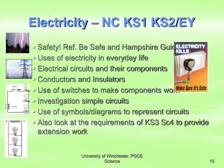 Electricity – NC KS1 KS2/EY