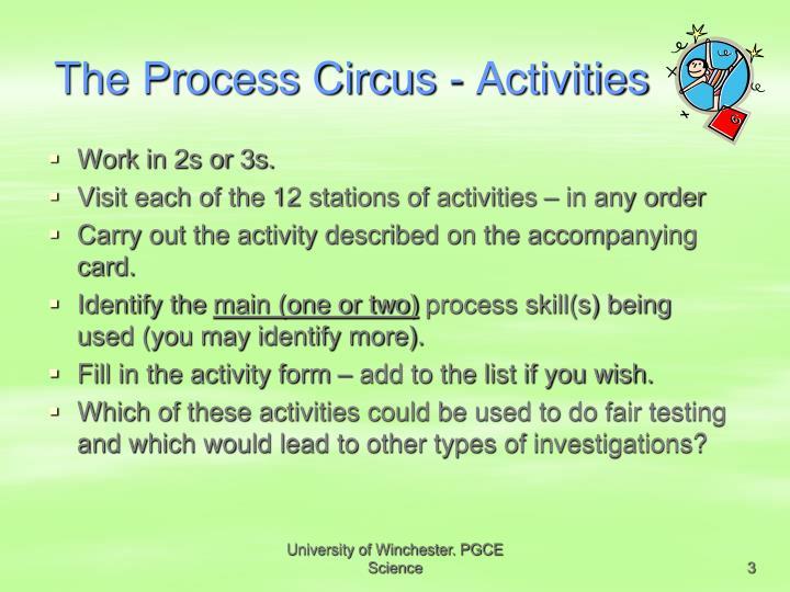 The Process Circus - Activities