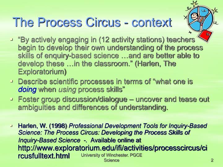 The Process Circus - context