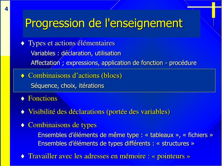 Progression de l'enseignement