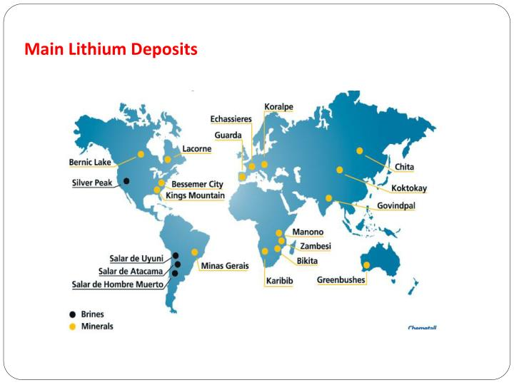 Main Lithium Deposits