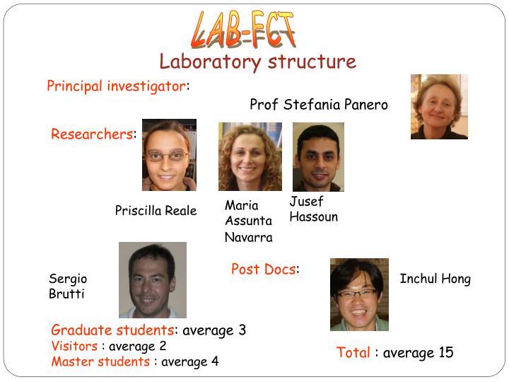 LAB-FCT
