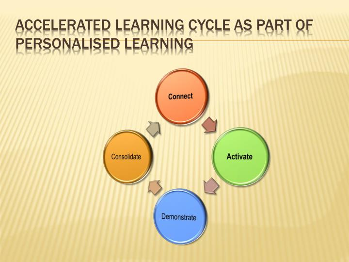 Accelerated learning Cycle as part of personalised learning