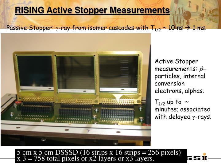 RISING Active Stopper Measurements