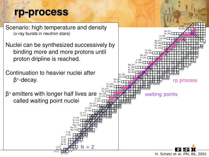 Scenario: high temperature and density