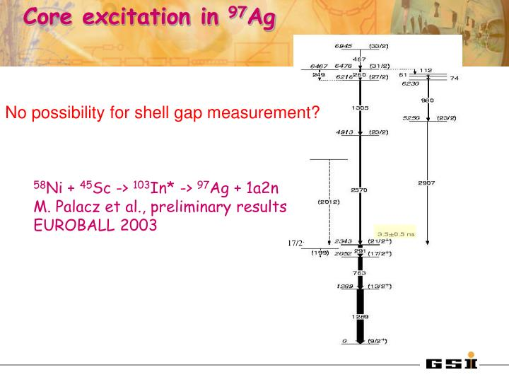 Core excitation in