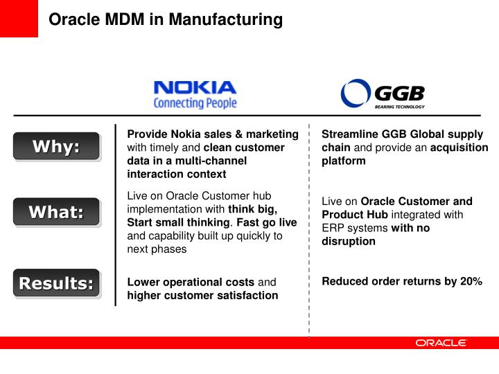 oracle mdm Oracle master data management (mdm) suite applications are used commonly for consolidating, cleansing, enriching, synchronizing, and sharing crucial data of an organization.