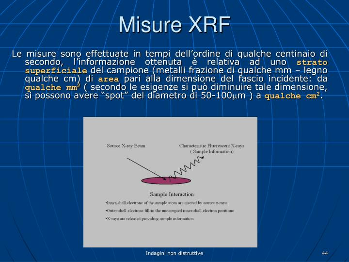Misure XRF