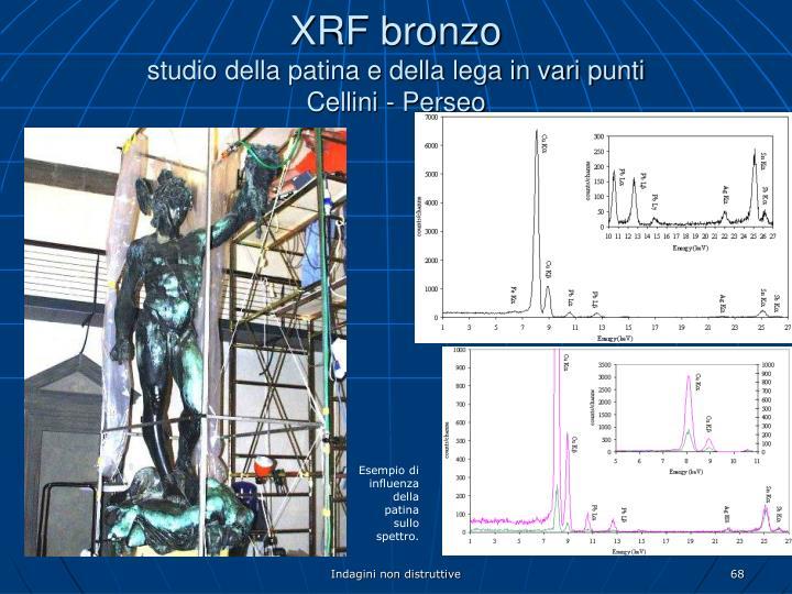 XRF bronzo