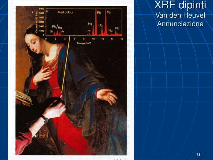 XRF dipinti