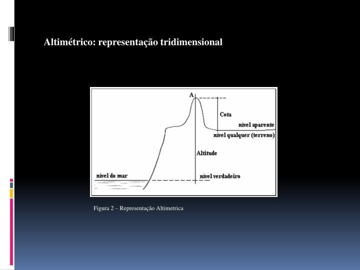 Altimétrico: representação tridimensional