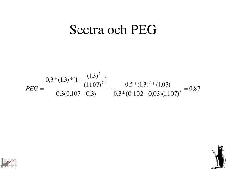Sectra och PEG