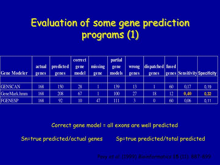 Evaluation of some gene prediction programs (1)