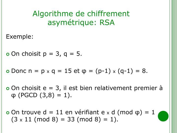 Algorithme de chiffrement asymétrique: RSA