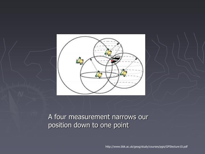 A four measurement narrows our position down to one point