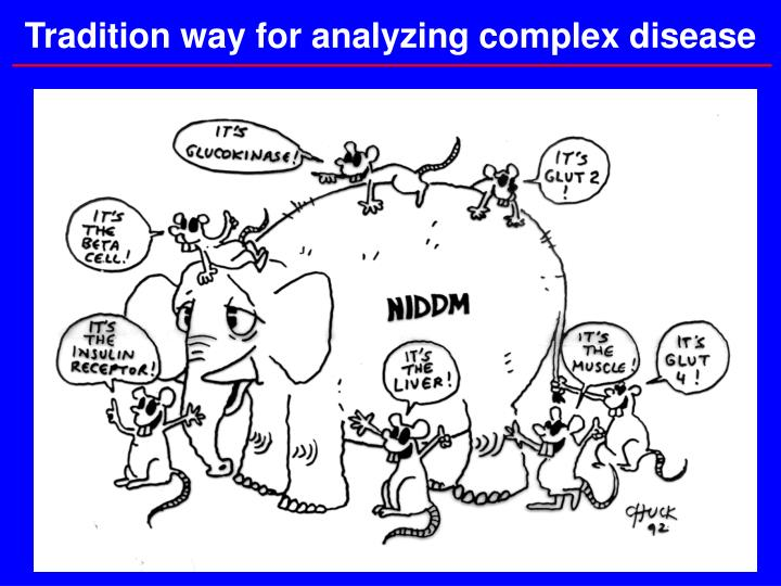 Tradition way for analyzing complex disease