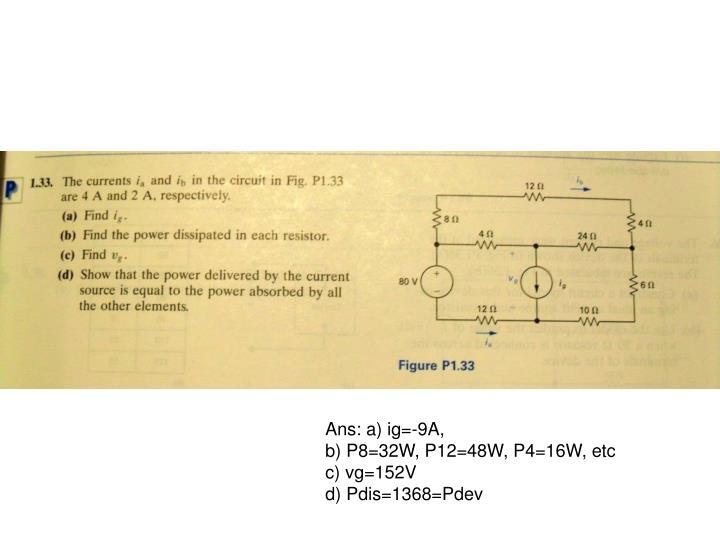Ans: a) ig=-9A,