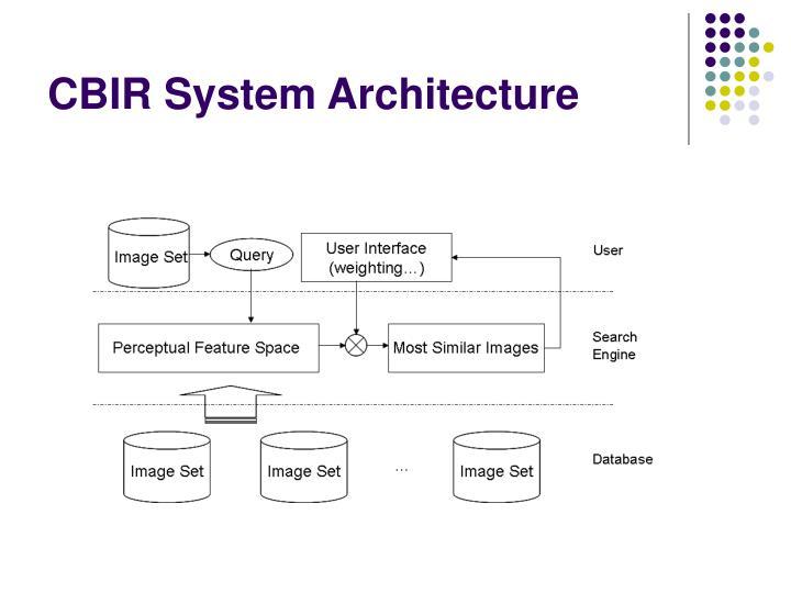 CBIR System Architecture