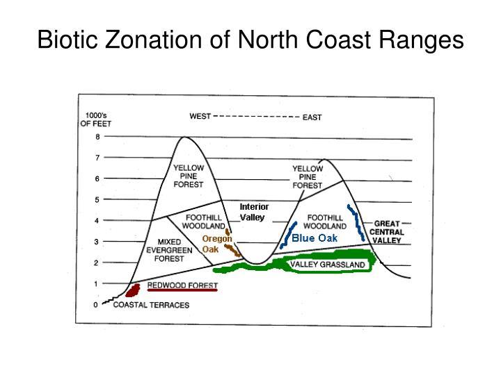 Biotic Zonation of North Coast Ranges