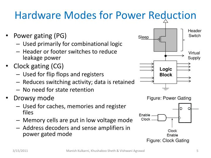Hardware Modes for Power Reduction