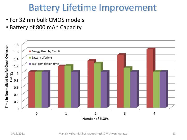 Battery Lifetime Improvement