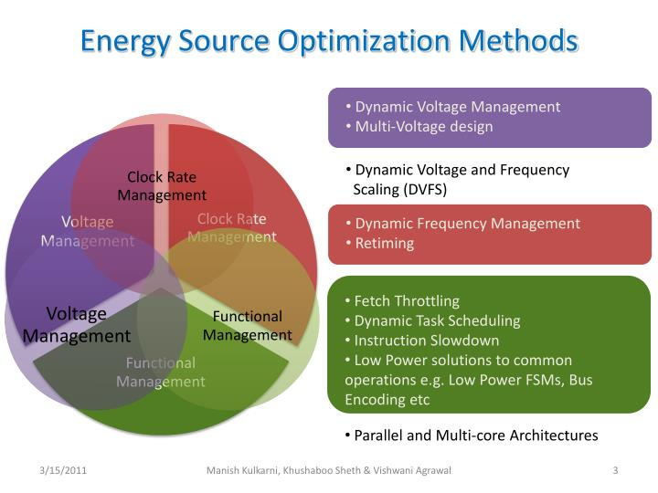 Energy Source Optimization Methods